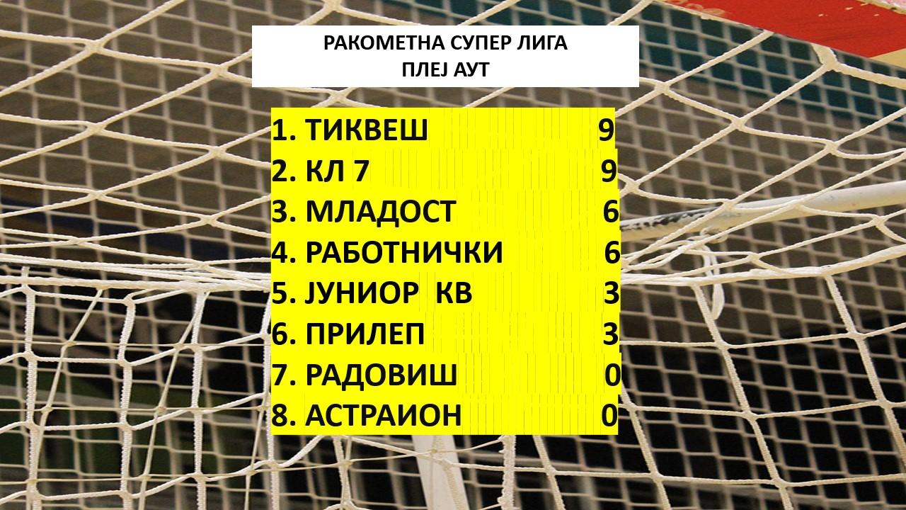 ГРК ТИКВЕШ И КЛ 7 - БЕЗ ПОРАЗ