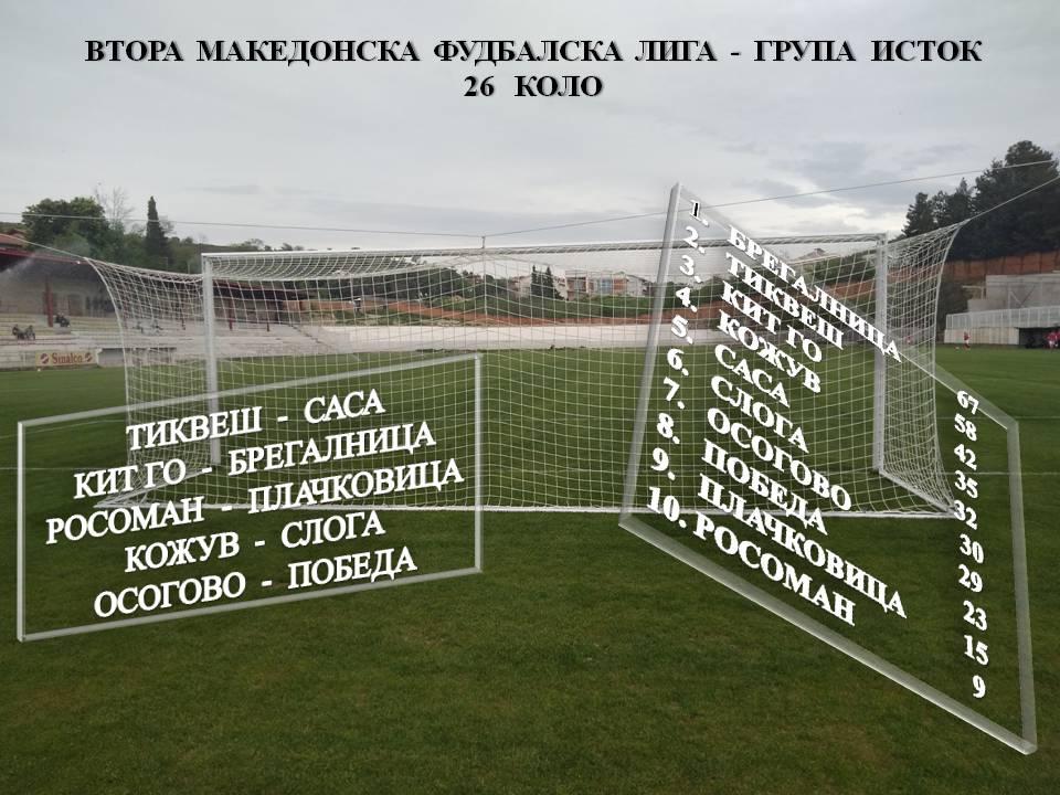 ГФК ТИКВЕШ - САСА ВО САБОТА ОД 16 ЧАСОТ