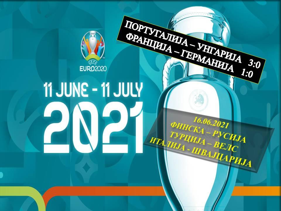 (ВИДЕО)               ЗАВРШИ ПРВИОТ КРУГ ОД ЕУРО 2020
